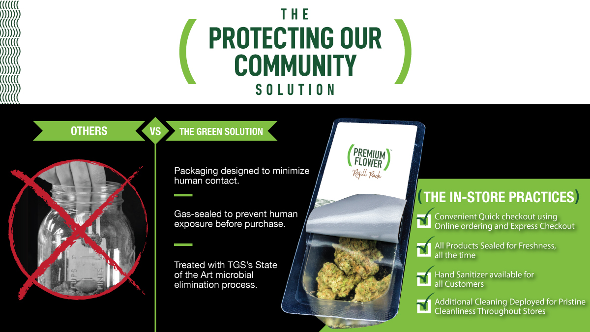 The Green Solution - Protecting Our Community